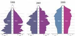 Demografie_Deutschland
