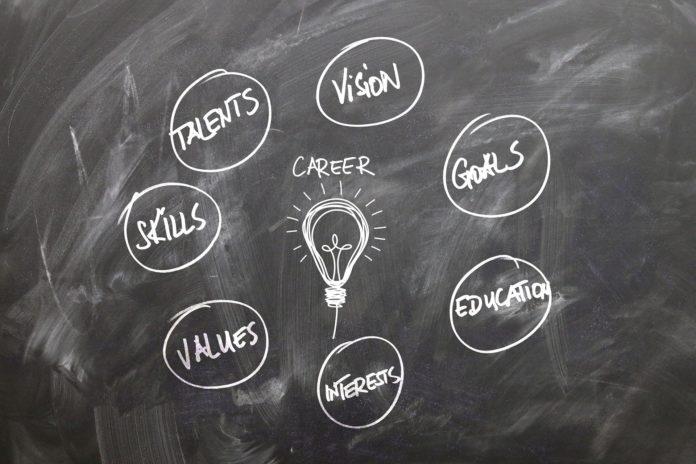 Qualifikationen im Lebenslauf: Beispiele & Auswahl