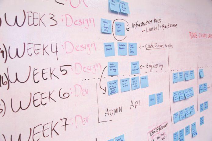 Organisationstalent in der Bewerbung begründen: Formulierungen & Beispiele